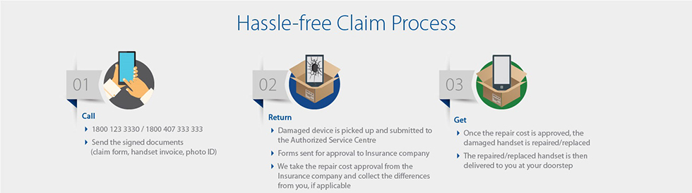 Hassle free Claim Process - ShopClues