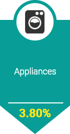 Appliances - Shopclues