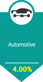 Automotive - Shopclues