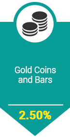 Gold Coins - Shopclues