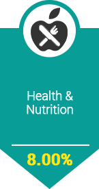 Health and Nutrition - Shopclues
