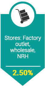 Stores - Shopclues
