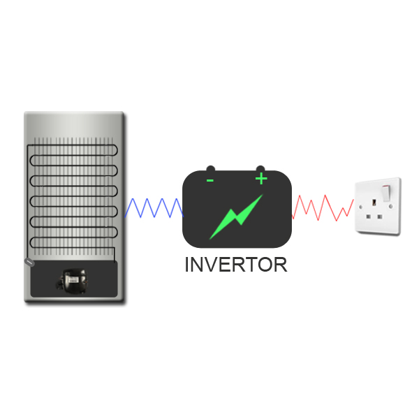 Inverter Connect