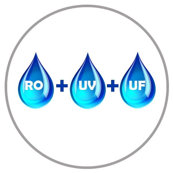 RO   UV   UF