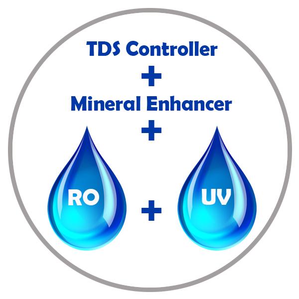 RO  TDS Controller  UV   Mineral Enhancer