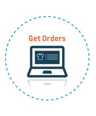 Get Orders