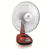 BRISSK Rechargeable Fan BRF- 401