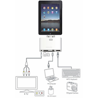Callmate IPad 5 In 1 Camera Connaction Kit