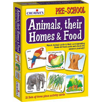 Animal Their Homes & Food
