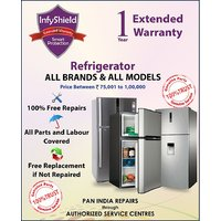 Infyshield Extended Warranty For 1 Year On Refrigerator Priced Between Rs. 75,000- To Rs. 1,00,000