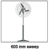 Havells Turbo Force Pedestal Fan 600MM