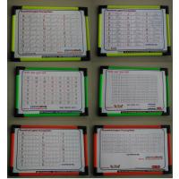 Word, Letter  Number learning  Handwriting practice Slate Combo of 3-English, Marathi (Hindi/Devanagari)  Cursive