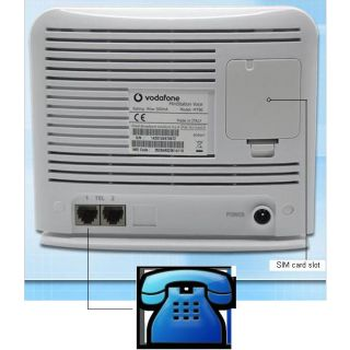 Vodafone GSM FCT device GSM FCT Router for Calling
