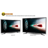 Upto 60% Off on Best LED TV's | Videocon 40 Inch 102 Cm Vmd40Fh0Zfa (Full Hd) Led Tv By ShopClues @ Rs.23,499