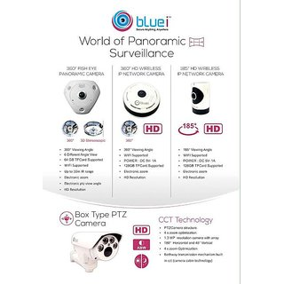 World Of Panoramic Surveillance Camera