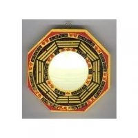 Agua Mirror (cardboard) ( 8X8 INCHES ) FOR GOOD FORTUNE Pakua Mirror Fengshui, Ba Gua Mirror, Pa Kua Mirror , NEGATIVIT