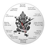 Designer Wall Clock Model No.Ganesha Clock  From Magpie Design Company Collectors Item Limited Period Offer (Merchant: Magpie Design Co.)
