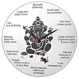 Designer Wall Clock From Magpie Design Company Ganesha