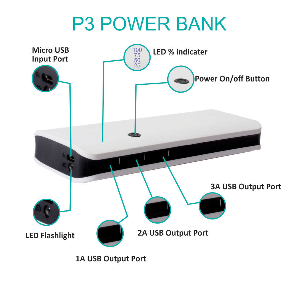 OMNITEX p3 with 3 usb port 10000 mah power bank  white black