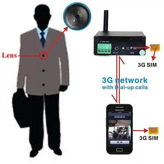 MOBILE LIVE TRANSMITTING WIRELESS 3G BUTTON CAMERA / SMALL ...