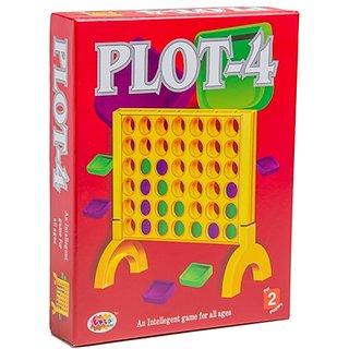Plot - 4
