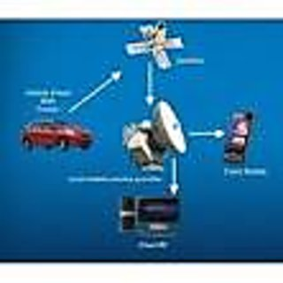 Gps Vehical Tracking Securites