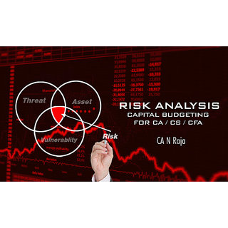 Risk Analysis - Capital Budgeting For CA / CS / CFA Exams