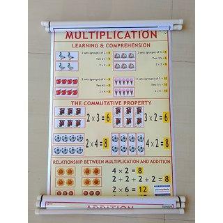 Primary School Mathematics Charts  Age 4+ - Set of 4