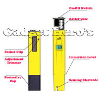 Gadget Heros Pen Type Digital Hydroponic Water pH Meter, Purity Tester, Reverse Osmosis.