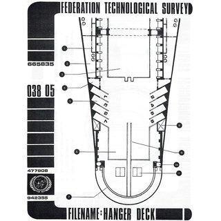 Vinteja Charts Of - Fts-P032 - A3 Poster Print
