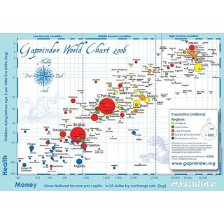 Vinteja Charts Of - Heath Care By Nation - A3 Poster Print