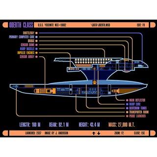 Vinteja Charts Of - Lcars Ufp Oberth Class Starship - A3 Poster Print