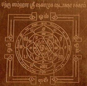 Sathrusamhara Shanmugam Yantra Sri Subramanya Sathru Samhara Yantram Kartikeya Shatru Vinashak Yendram In Copper
