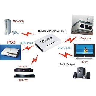 Set top Box To Vga Monitor Converter at Best Prices