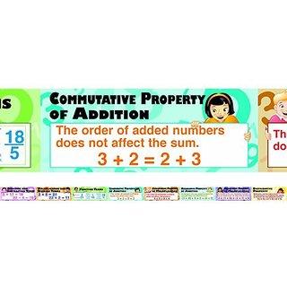 Pre-Algebra Terms & Properties Chalkboard Topper