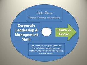 Corporate Leadership  Management Skills