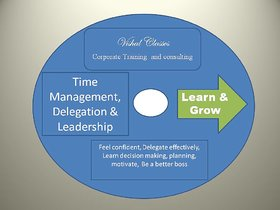 Time Management, Delegation and Leadership