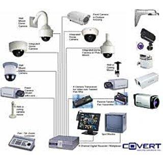 Cctv 4 Camera Sonychip Bundle With Dvr/500Gb/Power Supply