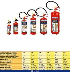 SAFEX FIRE EXTINGUISHER 4 KG
