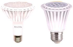 Renesola LED PAR Lamps