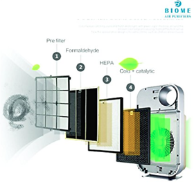 Biome Air Purifiers