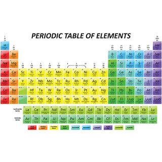 Posterskart periodic table of elements educational poster 12 x 18 posterskart periodic table of elements educational poster 12 x 18 inch urtaz Images