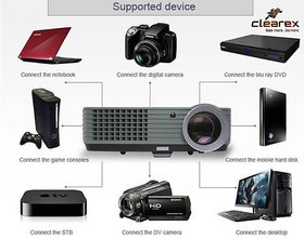 LED corded portable projector