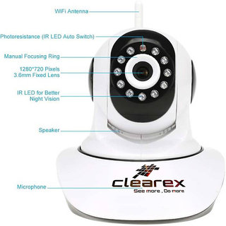 IP cctv home security camera