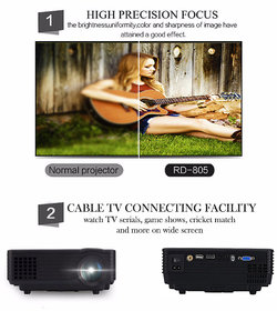 Low Price Best Home Cinema Theater Portable Projector 1