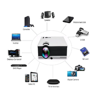 UNIC UC 46 FULL HD LED PROJECTOR WITH WARRENTY LAMP LIF