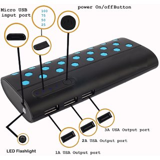 Super New Dotted Fast Charging 13000 mAH Power Bank (BLACK)