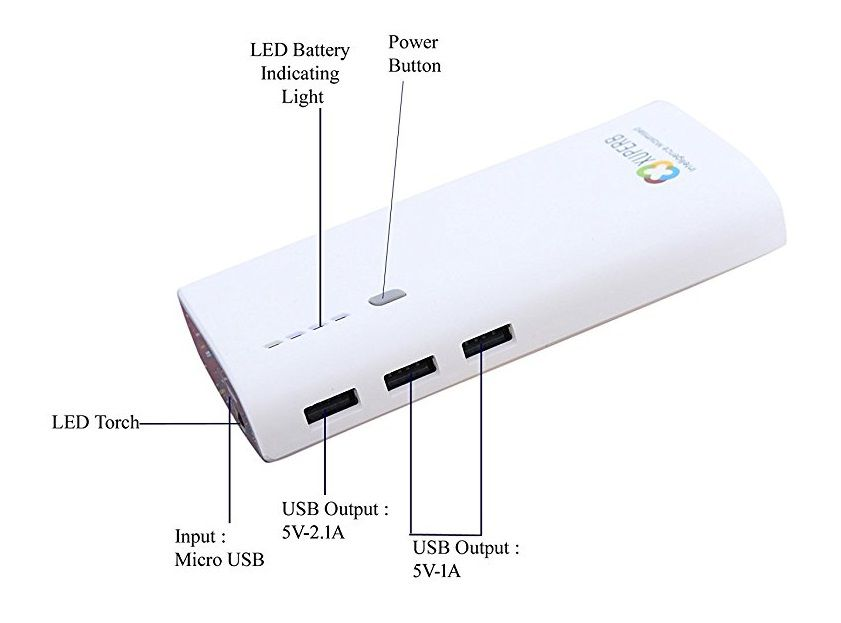 ShutterBugs Xuperb M5 13000  mAh Li Ion Power Bank White