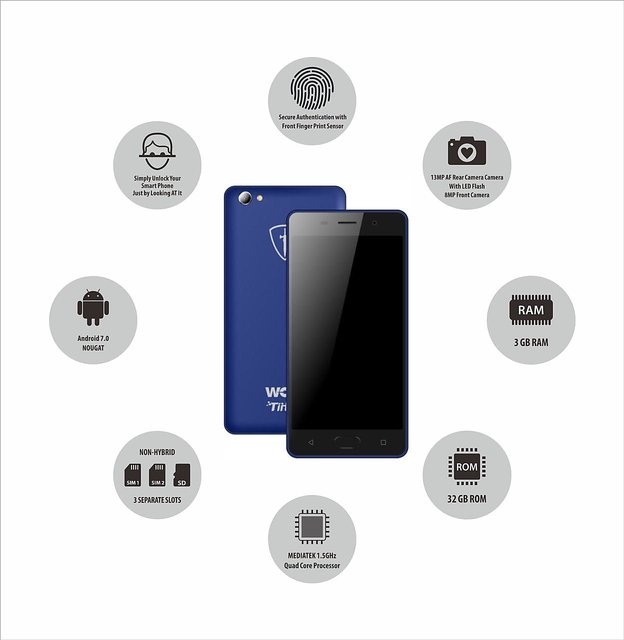 Tiitan WOW T54 (3GB/32GB/face ID/ Finger Print scanner)