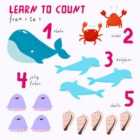 learn to count  Alphabets and numbers Educational Poster for Kids Learning wall sticker paper poster